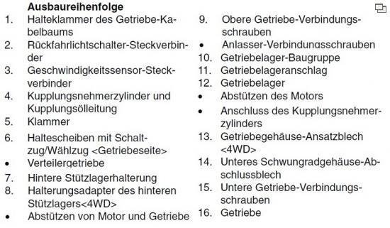 Getriebe4.jpg