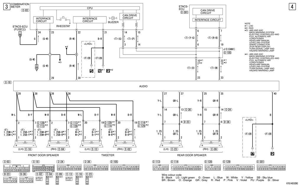 Ziemlich Mitsubishi Schaltplan Fotos - Elektrische Schaltplan-Ideen ...