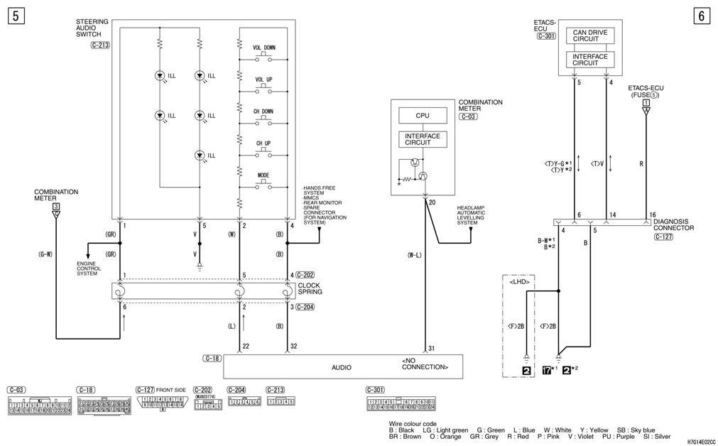 Niedlich Mitsubishi Radio Schaltplan Bilder - Elektrische Schaltplan ...